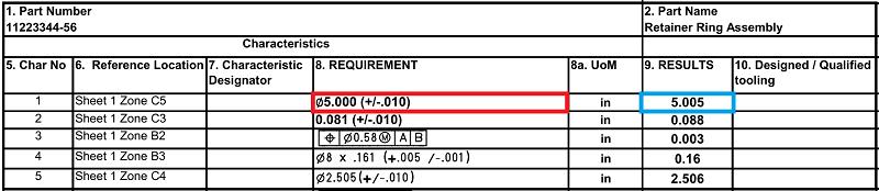 초도품 검사 요구 사항과 측정 데이터